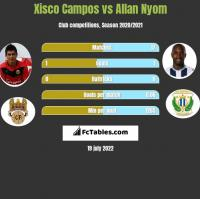 Xisco Campos vs Allan Nyom h2h player stats