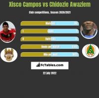 Xisco Campos vs Chidozie Awaziem h2h player stats