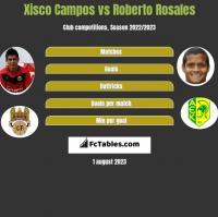 Xisco Campos vs Roberto Rosales h2h player stats