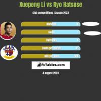 Xuepeng Li vs Ryo Hatsuse h2h player stats