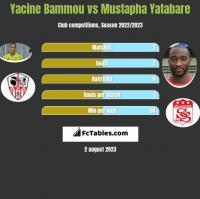 Yacine Bammou vs Mustapha Yatabare h2h player stats