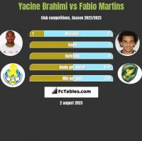 Yacine Brahimi vs Fabio Martins h2h player stats
