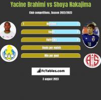 Yacine Brahimi vs Shoya Nakajima h2h player stats
