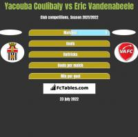 Yacouba Coulibaly vs Eric Vandenabeele h2h player stats