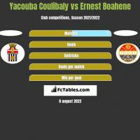 Yacouba Coulibaly vs Ernest Boahene h2h player stats