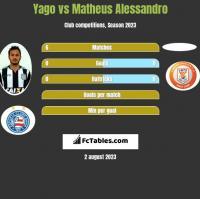Yago vs Matheus Alessandro h2h player stats