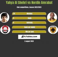 Yahya Al Shehri vs Nordin Amrabat h2h player stats