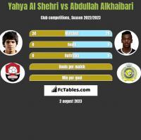 Yahya Al Shehri vs Abdullah Alkhaibari h2h player stats