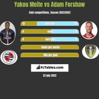Yakou Meite vs Adam Forshaw h2h player stats