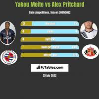 Yakou Meite vs Alex Pritchard h2h player stats