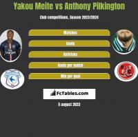 Yakou Meite vs Anthony Pilkington h2h player stats