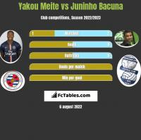 Yakou Meite vs Juninho Bacuna h2h player stats