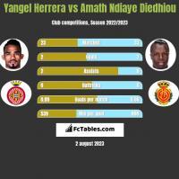 Yangel Herrera vs Amath Ndiaye Diedhiou h2h player stats