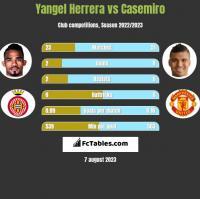Yangel Herrera vs Casemiro h2h player stats