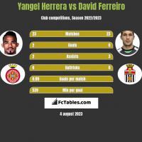 Yangel Herrera vs David Ferreiro h2h player stats