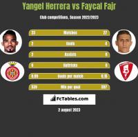 Yangel Herrera vs Faycal Fajr h2h player stats