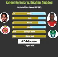 Yangel Herrera vs Ibrahim Amadou h2h player stats