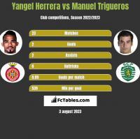 Yangel Herrera vs Manuel Trigueros h2h player stats