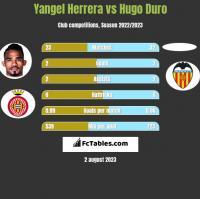 Yangel Herrera vs Hugo Duro h2h player stats