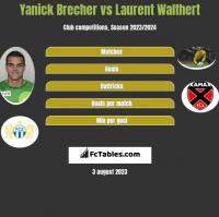 Yanick Brecher vs Laurent Walthert h2h player stats