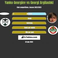 Yanko Georgiev vs Georgi Argilashki h2h player stats