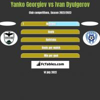 Yanko Georgiev vs Ivan Dyulgerov h2h player stats