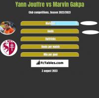 Yann Jouffre vs Marvin Gakpa h2h player stats