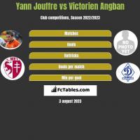 Yann Jouffre vs Victorien Angban h2h player stats