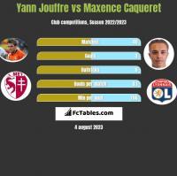 Yann Jouffre vs Maxence Caqueret h2h player stats