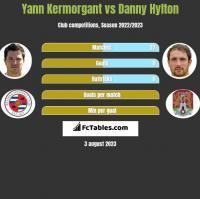 Yann Kermorgant vs Danny Hylton h2h player stats