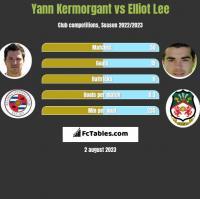 Yann Kermorgant vs Elliot Lee h2h player stats