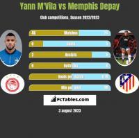 Yann M'Vila vs Memphis Depay h2h player stats