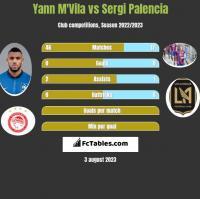 Yann M'Vila vs Sergi Palencia h2h player stats