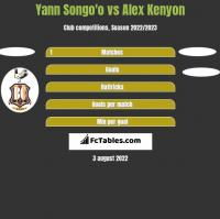 Yann Songo'o vs Alex Kenyon h2h player stats