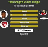 Yann Songo'o vs Ben Pringle h2h player stats