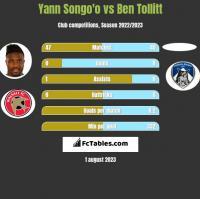 Yann Songo'o vs Ben Tollitt h2h player stats