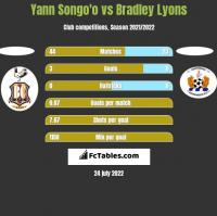 Yann Songo'o vs Bradley Lyons h2h player stats