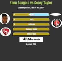 Yann Songo'o vs Corey Taylor h2h player stats