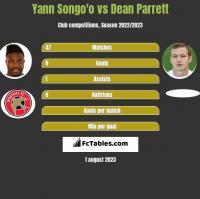 Yann Songo'o vs Dean Parrett h2h player stats