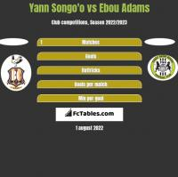 Yann Songo'o vs Ebou Adams h2h player stats