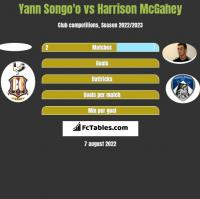 Yann Songo'o vs Harrison McGahey h2h player stats