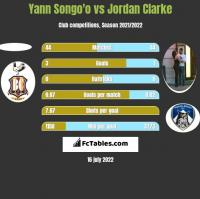 Yann Songo'o vs Jordan Clarke h2h player stats