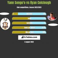 Yann Songo'o vs Ryan Colclough h2h player stats