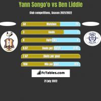 Yann Songo'o vs Ben Liddle h2h player stats