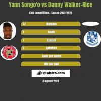 Yann Songo'o vs Danny Walker-Rice h2h player stats