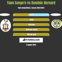 Yann Songo'o vs Dominic Bernard h2h player stats