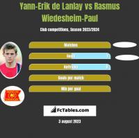 Yann-Erik de Lanlay vs Rasmus Wiedesheim-Paul h2h player stats