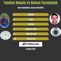 Yannick Bolasie vs Roman Yaremchuk h2h player stats