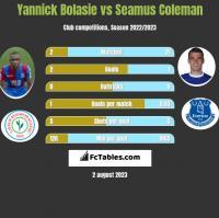 Yannick Bolasie vs Seamus Coleman h2h player stats