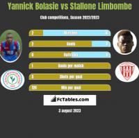 Yannick Bolasie vs Stallone Limbombe h2h player stats